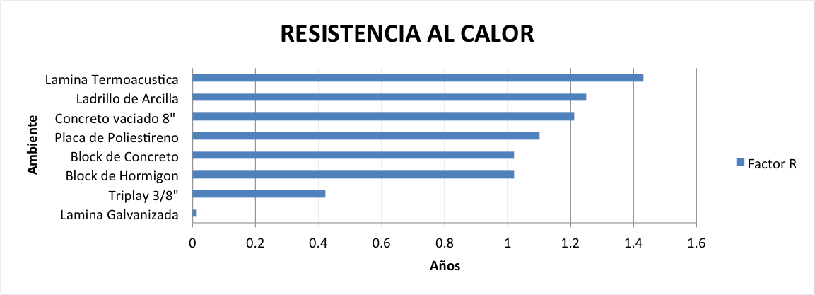 Guatemala acetsa laminas termoacusticas asa pvc acero - Mejor aislante termico ...